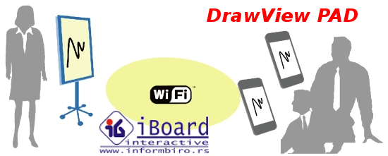 DrawView PAD